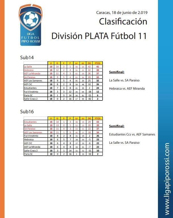plata futbol 11